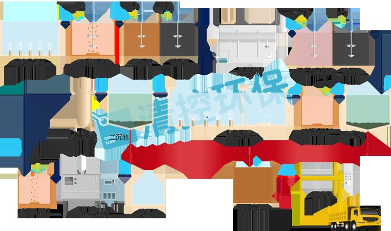 昆山某电子公司涂装废水COD处理方案